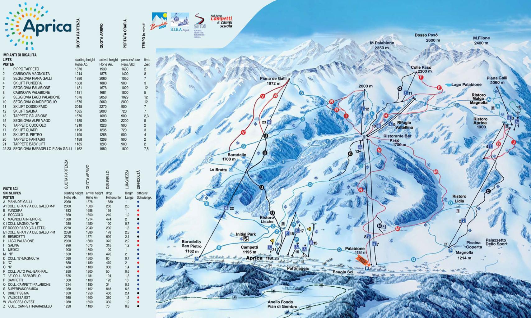 Aprica ski sjezdovky